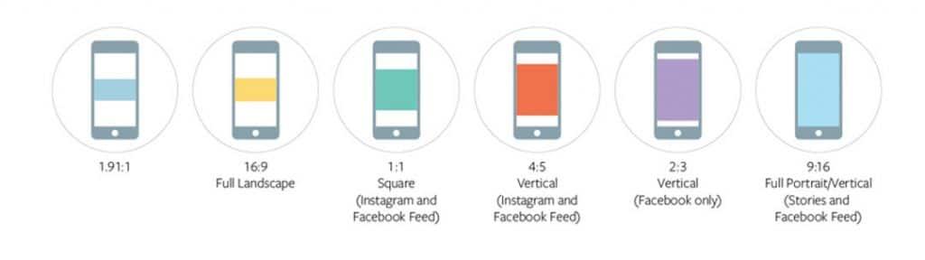 diagram över videodimension på Facebook